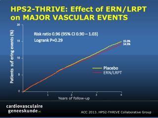 HPS2-THRIVE: Effect  of ERN/LRPT on MAJOR VASCULAR EVENTS