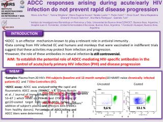 ADCC responses arising during acute/early HIV infection do not prevent rapid disease  progression
