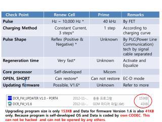 http://www.repowertek.com/eng/product/rpt-e300.htm?PHPSESSID=41fc541432660c07597163d797ded1e6