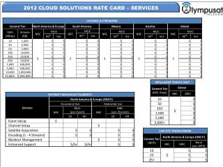 2012  CLOUD SOLUTIONS RATE CARD – SERVICES