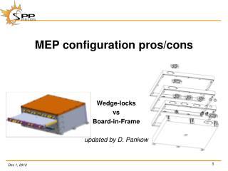 MEP configuration pros/cons