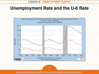 Unemployment Rate and the U-6 Rate