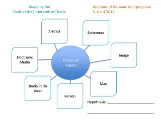 Mapping the  Tools of the [Interpretive] Trade