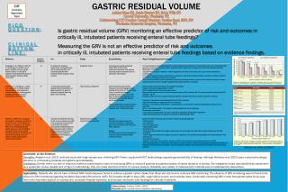 Gastric Residual Volume