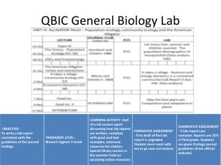 QBIC General Biology Lab