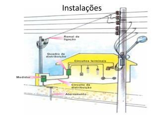 Instalações