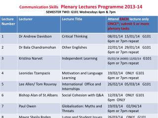 Communication Skills Plenary Lectures Programme 2013-14 SEMESTER TWO: G101 Wednesdays 6pm & 7pm