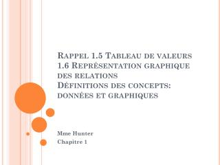 Mme Hunter Chapitre 1