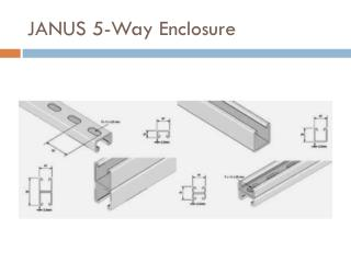 JANUS 5-Way Enclosure
