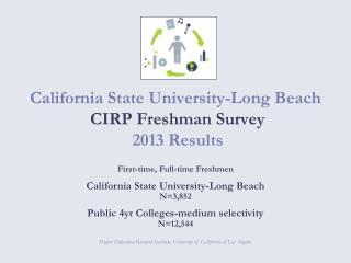 California State University-Long Beach  CIRP Freshman Survey   2013 Results