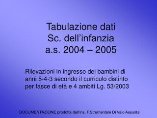 Tabulazione dati  Sc. dell'infanzia  a.s. 2004 – 2005