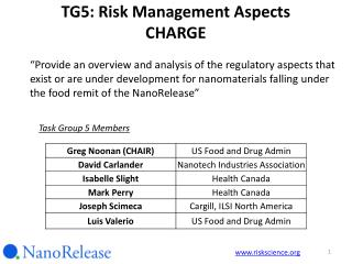 TG5: Risk Management Aspects CHARGE