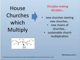 House Churches which  Multiply