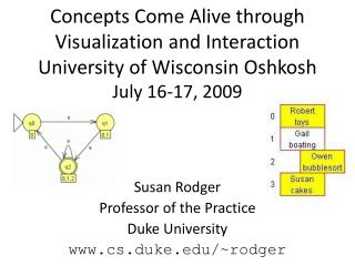 Susan Rodger Professor  of the Practice Duke University www.cs.duke.edu/~rodger