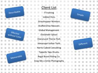 Client List IT  training Inkblot Pens Grasshopper Wireless Stuffed Dino Mascots Global Management