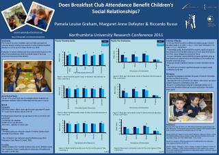 Does Breakfast Club Attendance Benefit Children's Social Relationships?