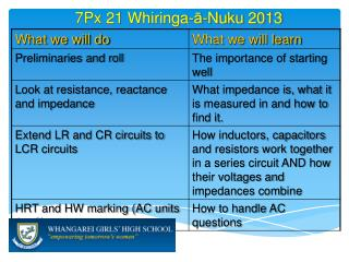7 Px 21  Whiringa - ā- Nuku  2013
