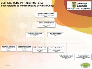 SECRETARIA DE INFRAESTRUCTURA Subsecretaría de Infraestructura de Obra Pública