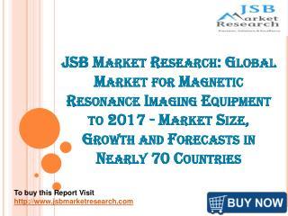 Global Market for Magnetic Resonance Imaging Equipment