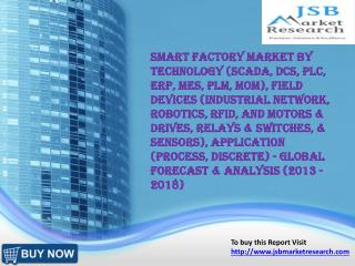 JSB Market Research: Smart Factory Market