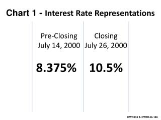 Pre-Closing July 14, 2000