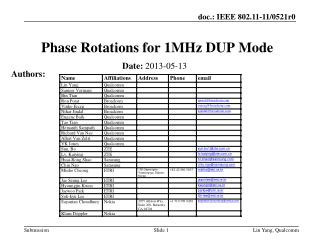 Phase Rotations for 1MHz DUP Mode