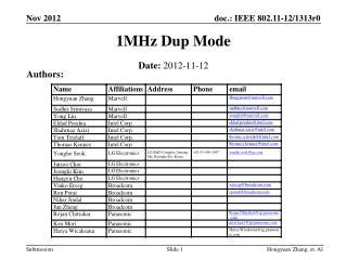 1MHz Dup Mode