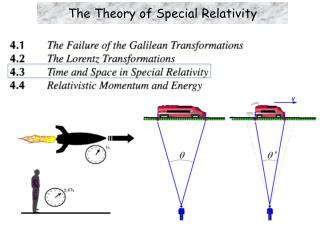 The Theory of Special Relativity