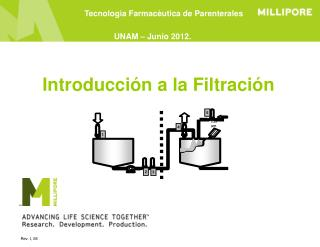 Introducción a la Filtración
