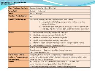 RANCANGAN PELAJARAN HARIAN  BAHASA MALAYSIA
