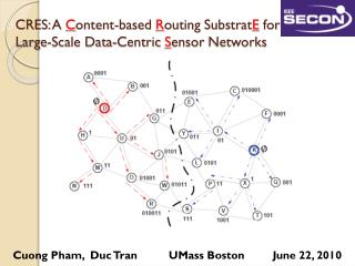 CRES:  A  C ontent-based  R outing  Substrat E for Large-Scale Data-Centric  S ensor  Networks