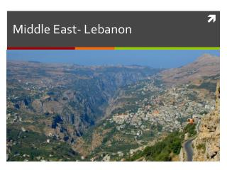 Middle East- Lebanon