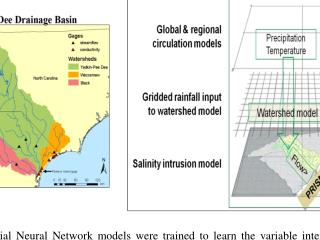 Drought and Coastal Ecosystems  State of Knowledge Report