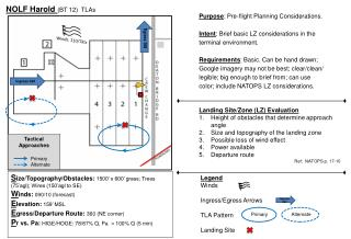 Landing Site/Zone (LZ) Evaluation Height  of obstacles that determine approach  angle