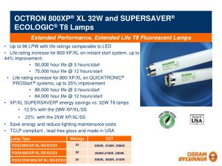 OCTRON 800XP ®  XL 32W and SUPERSAVER ®  ECOLOGIC ®  T8 Lamps