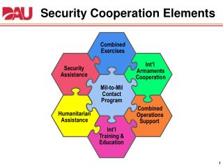 Security Cooperation Elements