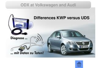 Differences KWP versus UDS