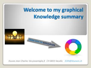Welcome to my graphical Knowledge summary