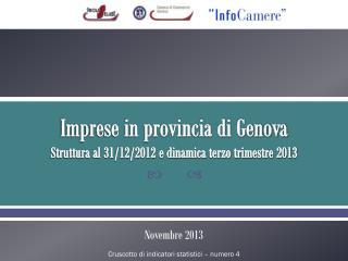 Imprese in provincia di Genova Struttura al 31/12/2012 e dinamica terzo trimestre 2013