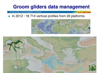 Groom gliders data management