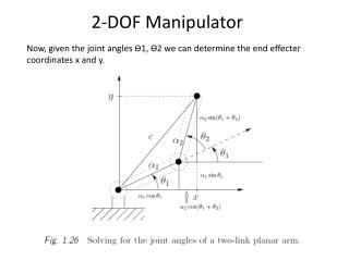 2-DOF Manipulator