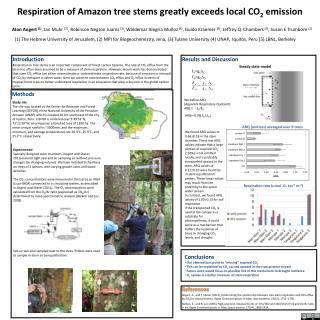 Respiration  of Amazon tree  stems greatly  exceeds local CO 2  emission