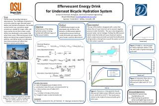 Effervescent Energy Drink  for  Underseat  Bicycle Hydration System