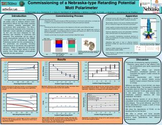 Commissioning  of a Nebraska-type Retarding  Potential Mott Polarimeter