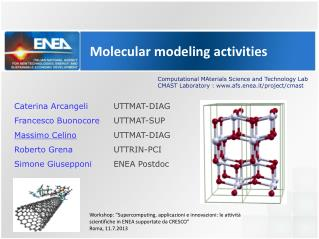 Molecular  modeling  activities