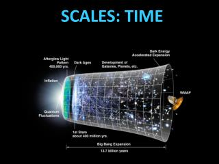 SCALES: TIME