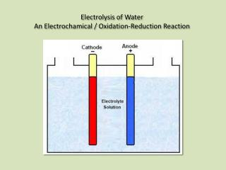 Electrolysis of Water An  Electrochamical  / Oxidation-Reduction Reaction