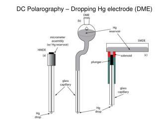 DC  Polarography  – Dropping Hg electrode (DME)