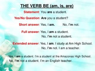 THE VERB BE (am,  is , are)