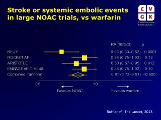 Stroke or systemic embolic events in large NOAC trials, vs warfarin